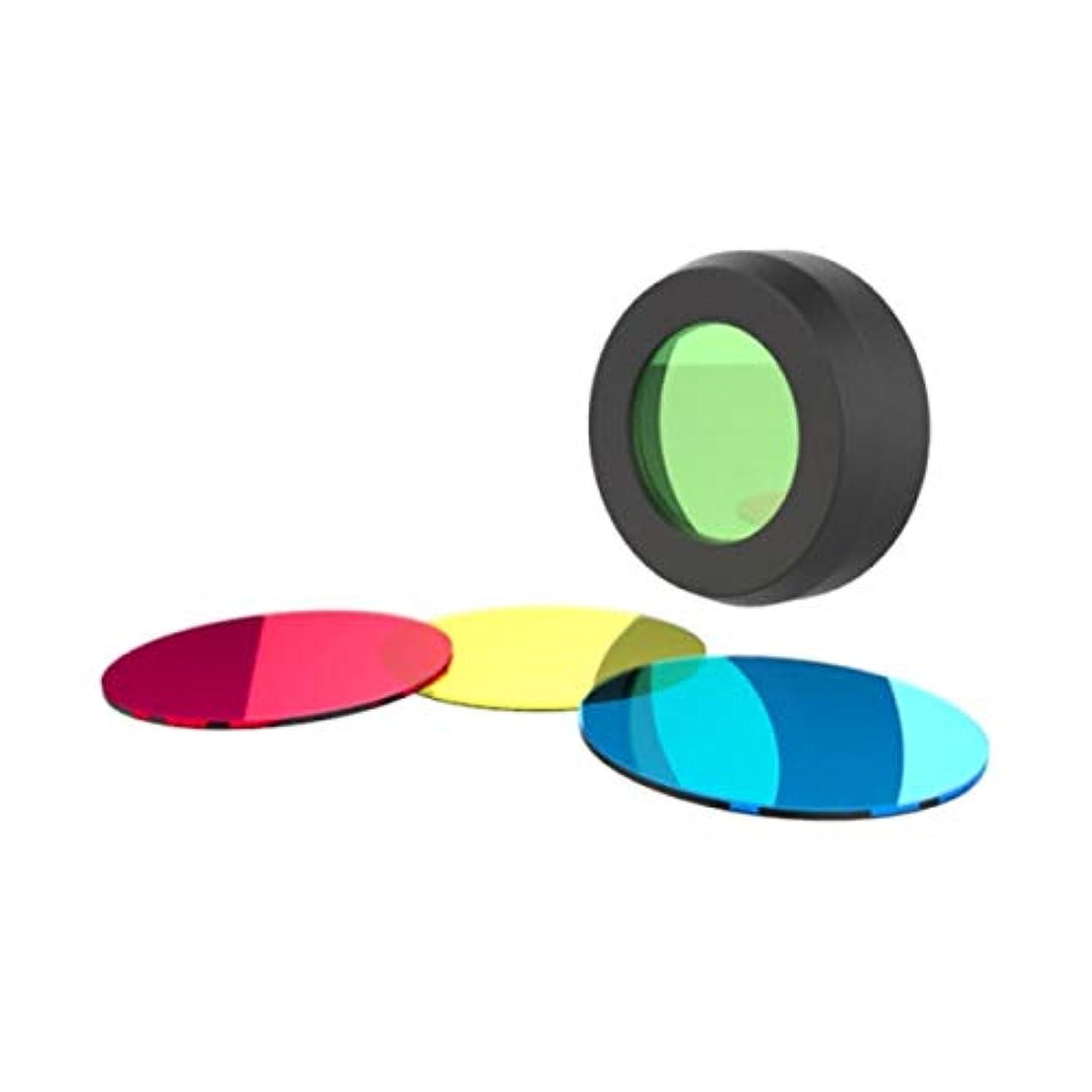 思われる瞳高度Ledlenser(レッドレンザー) Color Filter Set 36mm [日本正規品] 501506