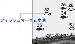 魚群探知機 NAKI610