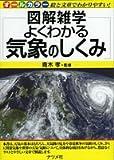 よくわかる気象のしくみ (図解雑学)