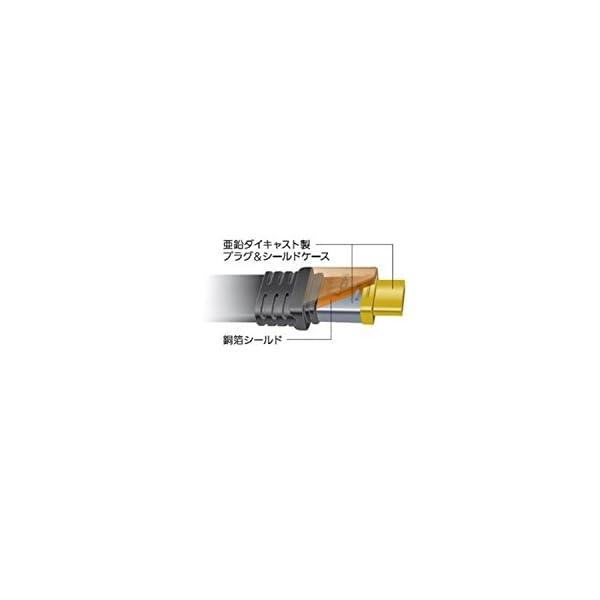 パナソニック HDMIケーブル 4Kプレミアム...の紹介画像7