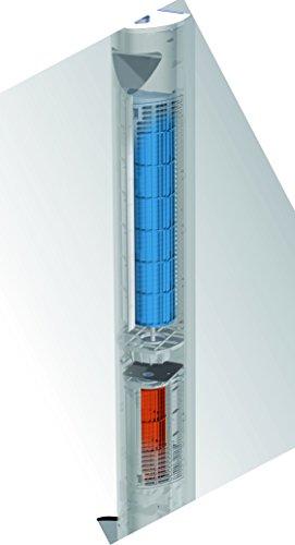 コイズミ 扇風機 タワーファン ホット&クール ホワイト KHF-1271/W