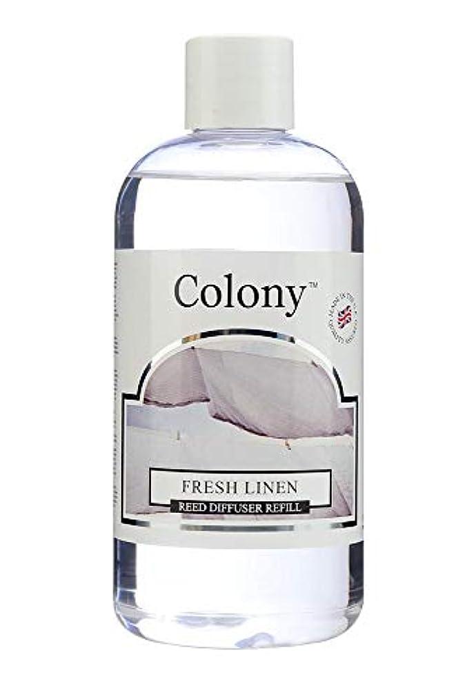 めまいが間接的断片Colony HomeScents Series ディフューザー用リフィル 250ml フレッシュリネン CNCH2803