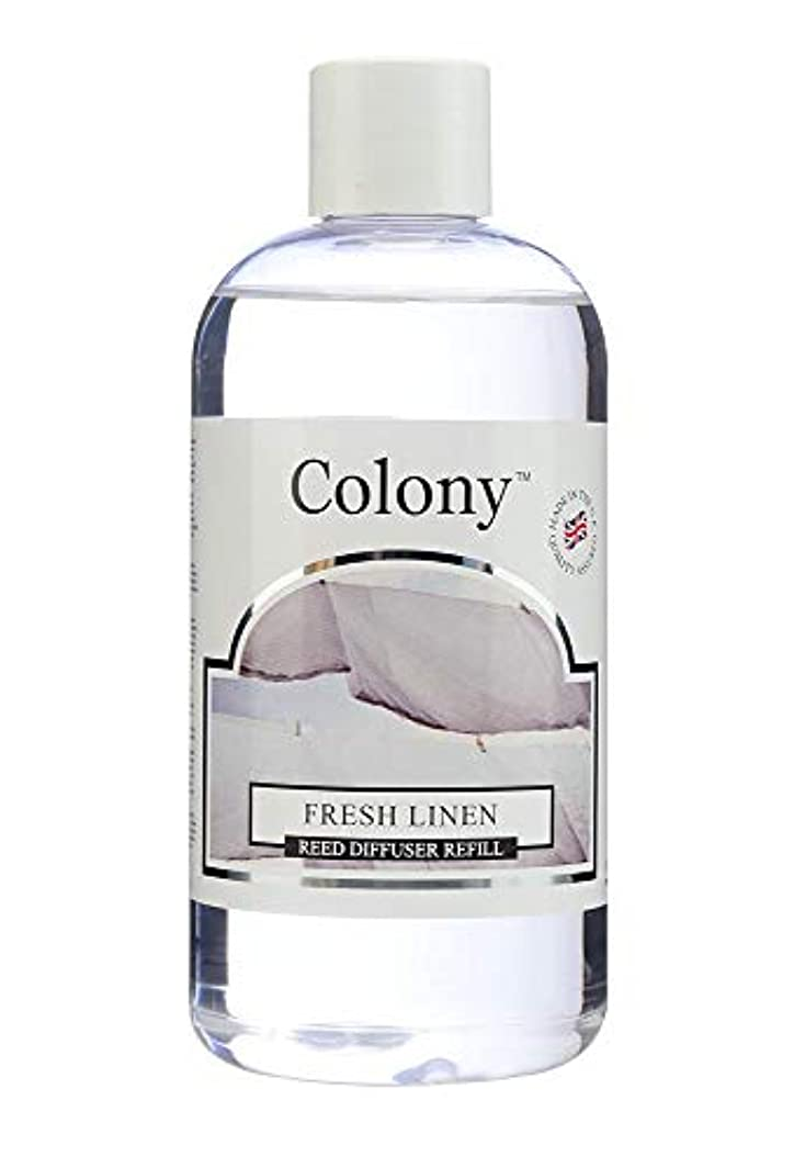 発掘地下法王Colony HomeScents Series ディフューザー用リフィル 250ml フレッシュリネン CNCH2803