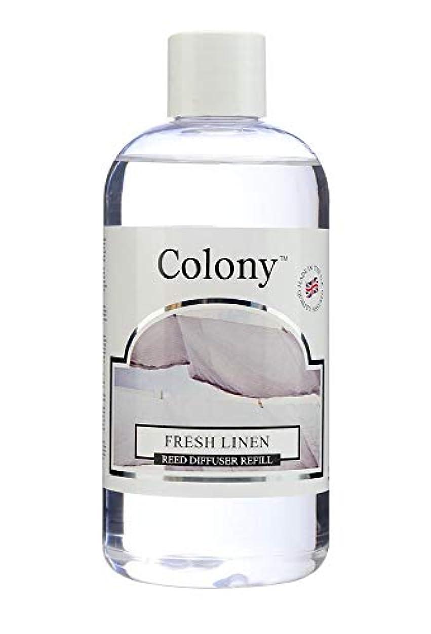 確執悲しいことに一定Colony HomeScents Series ディフューザー用リフィル 250ml フレッシュリネン CNCH2803