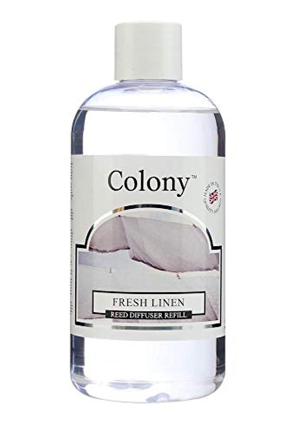 方法トピック有利Colony HomeScents Series ディフューザー用リフィル 250ml フレッシュリネン CNCH2803