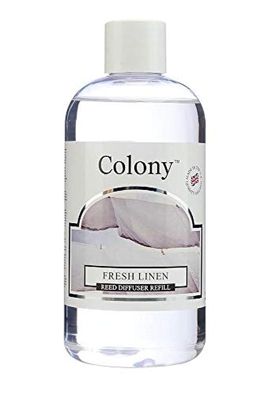 カウンタ潜水艦思いつくColony HomeScents Series ディフューザー用リフィル 250ml フレッシュリネン CNCH2803