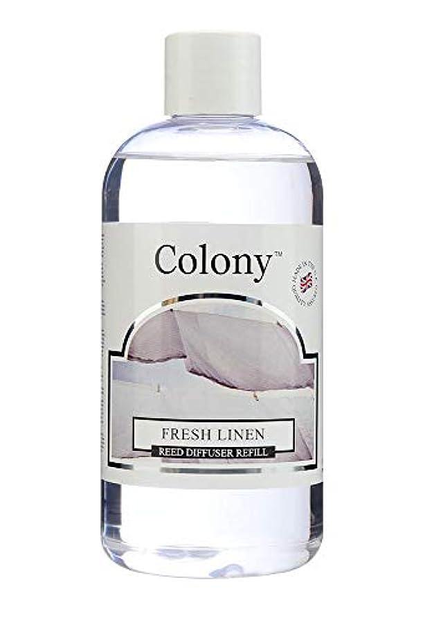 トラフ事件、出来事想像するColony HomeScents Series ディフューザー用リフィル 250ml フレッシュリネン CNCH2803