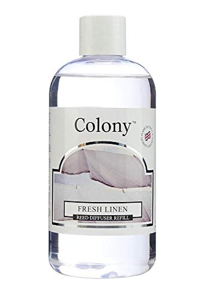 Colony HomeScents Series ディフューザー用リフィル 250ml フレッシュリネン CNCH2803