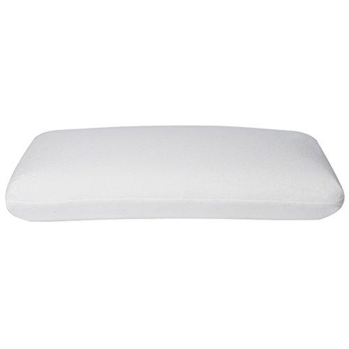 枕 安眠 人気 柔らかい快眠枕 ホテル仕様 低反発まくら 肩こり対策 ピロー 頸椎サポート 首・頭・肩をやさしく支える健康枕 (低反発・38X61cm, アイボリー)
