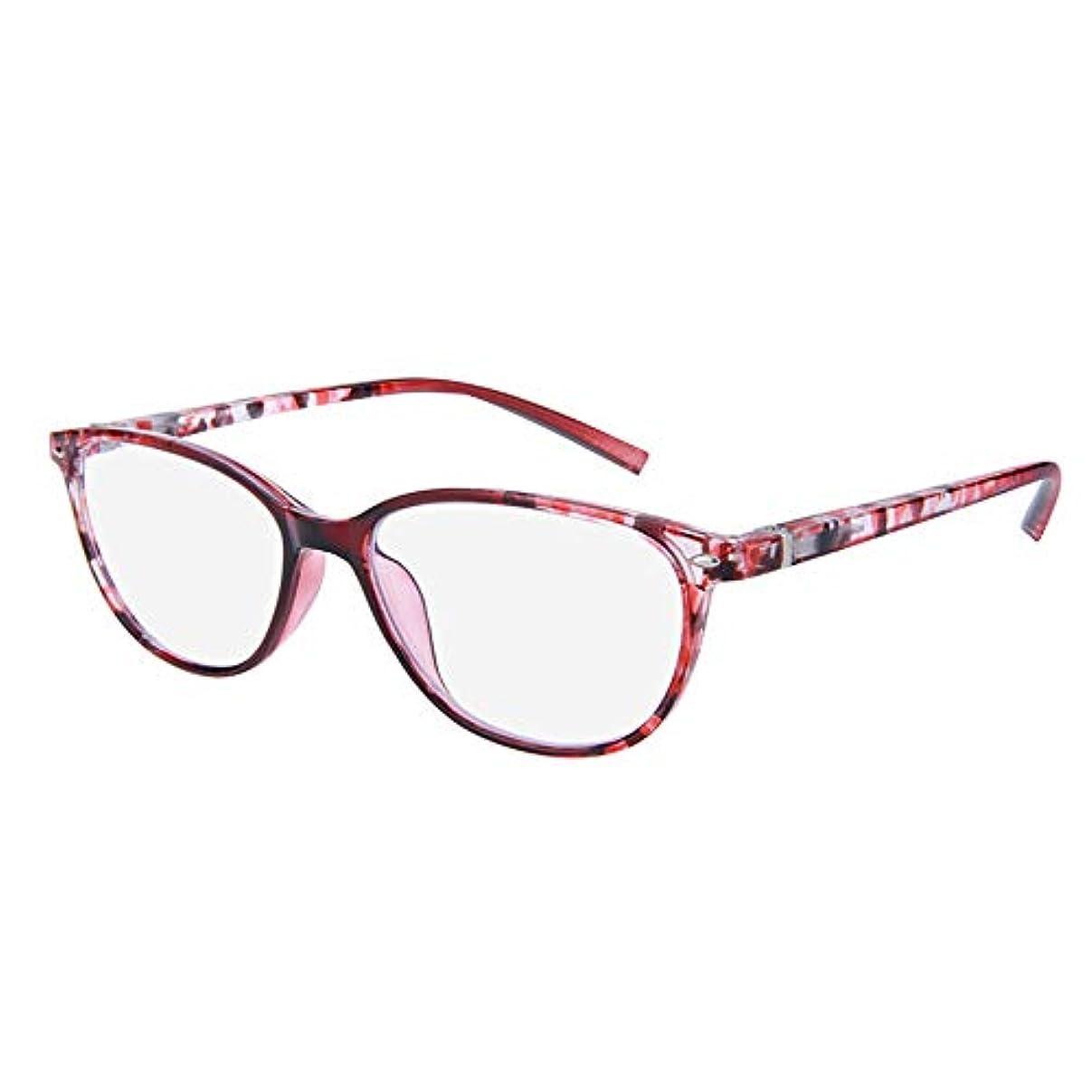 銀行被害者ソケット女性の老眼鏡アンチブルーレイ、快適なファッションパターンカメシェルフルフレームアンチアイ疲労メガネ読書用、春ヒンジ視度+ 1.00 + 1.50 + 2.00 + 2.50