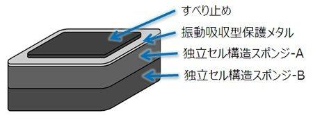 グロータック ブルカット2 (2個セット)