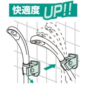 三栄水栓 【シャワー掛具】 角度3段階切替 PS30-45-W