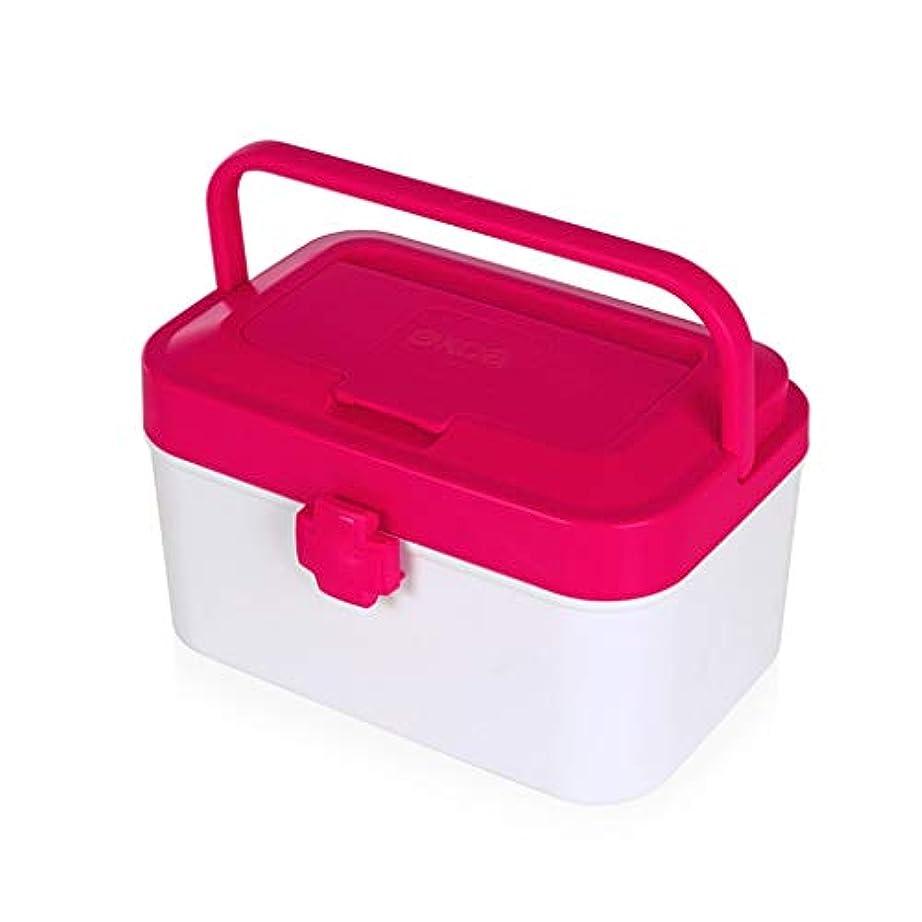 絡み合い近々支店IUYWL 薬箱、3層家庭薬保管箱、家族用救急箱 (Color : Red)