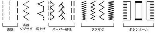 SINGERシンガー ロックカッター内蔵ミシン NuiKiruヌイキル SH-316