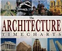 The Architecture Timecharts