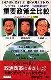 重要政策全比較—シリウス・日本新党・平成維新の会