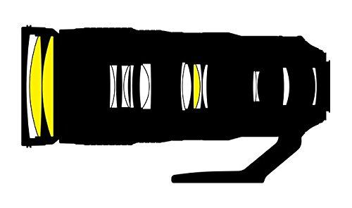『Nikon 望遠ズームレンズ AF-S NIKKOR 200-500mm f/5.6E ED VR』の4枚目の画像