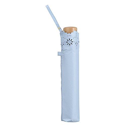 w.p.c (ワールドパーティ) 折りたたみ傘 手開き 日傘/晴雨兼用傘 遮光 遮熱 軽量 全4色 サックス 5本骨 50cm UVカット 99%以上 コンパクト 801-508SX