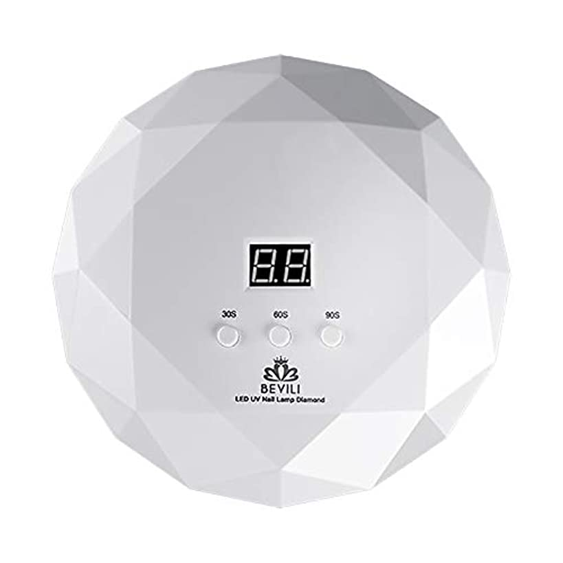 戸棚のぞき穴毒LITI LEDネイルドライヤー UVネイルライト 36Wハイパワー 自動センサー 3段階タイマー設定 高速硬化ジェルネイルライト UVとLEDダブルライト肌をケア ジェルネイル用 ホワイト