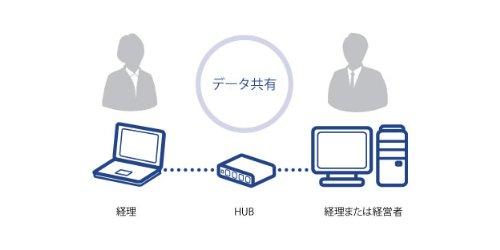 【旧商品】弥生会計 14 プロフェッショナル 2ユーザー 新消費税対応版