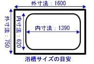 お風呂のふた ノーリツ 風呂ふた 巻ふた 長さ1,592mm×幅715mm (取っ手部分含む) 品番:FC1675J-GY