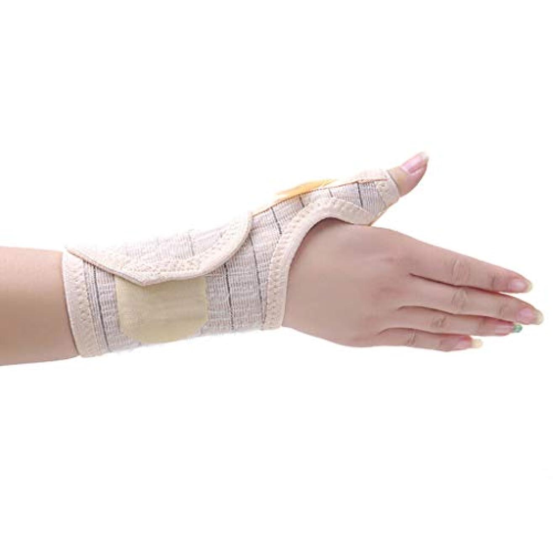知恵力学無知手首のストラップ、ワンサイズ、ハンドサポート、左手/右手、手首を保護、腿を捻挫、手首をサポート、手根管、関節炎。
