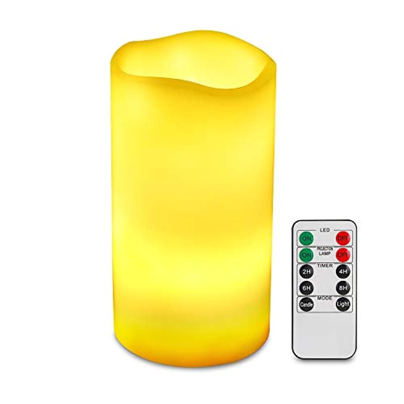 ドリル裸望みLUXONIC フレームレスLEDキャンドル プロジェクターライト付き 電池式 本物のワックスキャンドルライト 雪の結晶投影とリモートタイマープロジェクター ムードランプ ナイトライト 装飾用 パーティー用