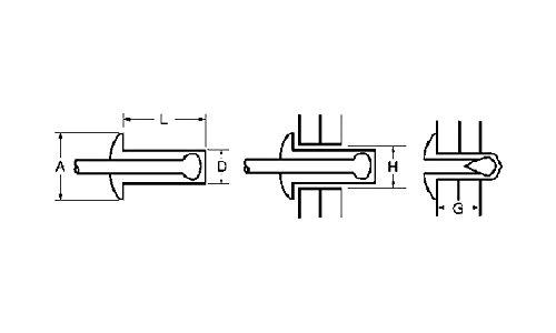 B.R(クローズドタイプ 規格(NST6-6C) 入数(1000) 【B.R.NSTクローズドシリーズ】