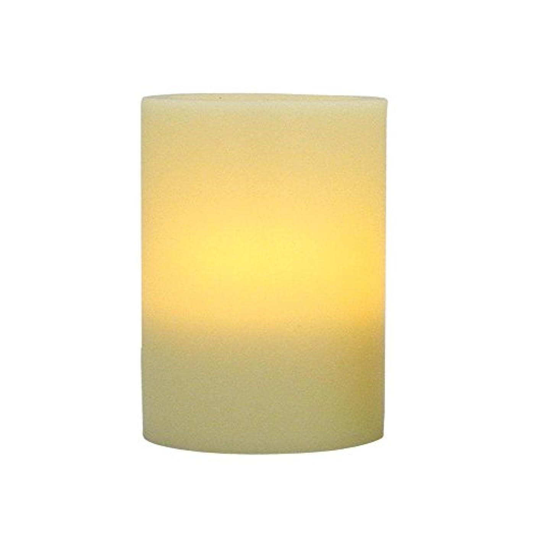 カカドゥメルボルンマイクロFlipo Group FLA-CAN-WX-4-5 4X5 White Pillar