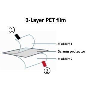 【2枚セット】XPERIA A2 / XPERIA Z1f / Xperia J1 Compact 兼用 液晶保護フィルム × 2Pack ( docomo SO-04F / SO-02F エクスぺリア 対応 ) 自己吸着式 SCREEN SHIELD コーティング スクリーンシート【画面保護&指紋防止】…