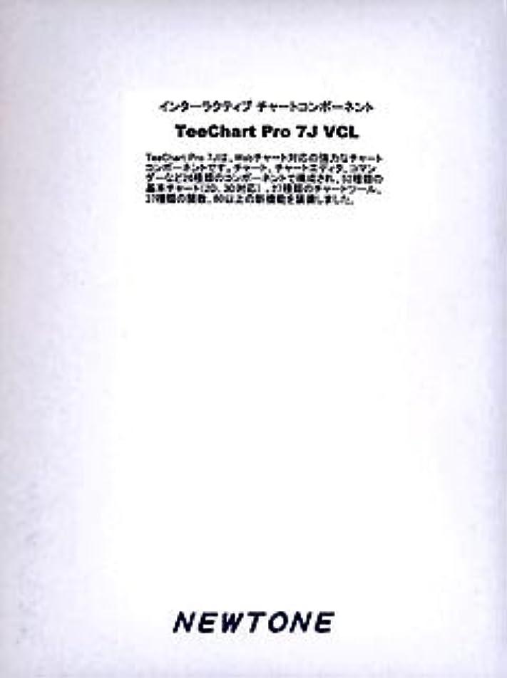 ペルソナアクセサリー悪意のあるTeeChart Pro 7J VCL 1開発者ライセンス