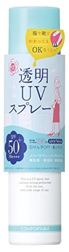 韓国語一杯ナラーバー紫外線予報 透明UVスプレー 150g