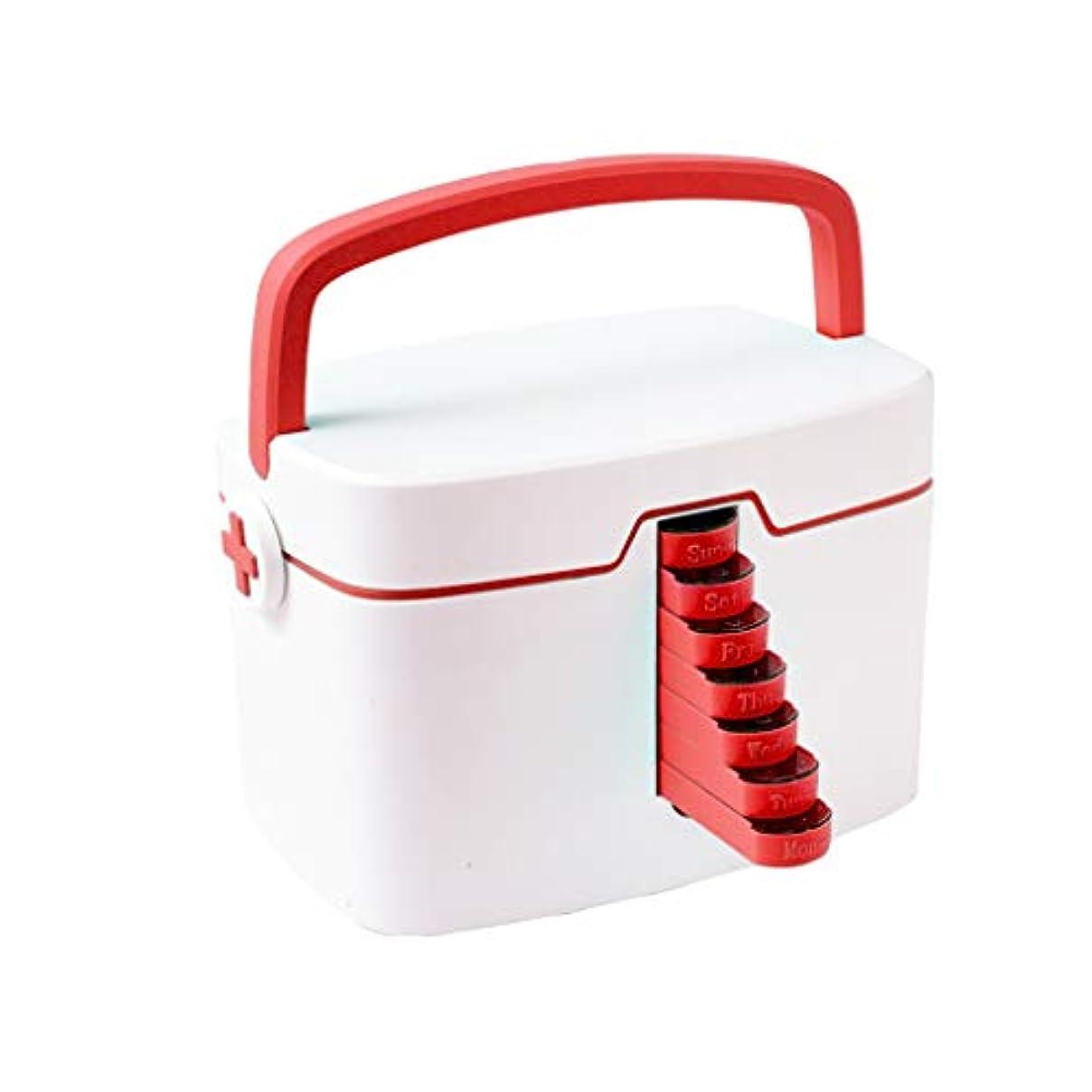 バンケットシンプトンスカーフ旅行学校の使用白に適した薬箱ホーム多機能救急箱大容量スペア医療箱多層デザイン SYFO