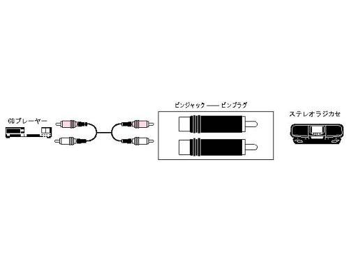 Victor 減衰用アダプター(2個1組 -10db) [AP-122A]
