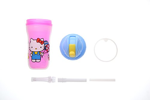 インシュレイテッド・フリップイット・ボトル Hello Kitty ハローキティ FDNB92659