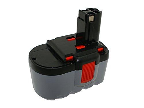 増量実容量高日本セルBOSCH ボッシュ 11524 12524 12524-03 1645 の BAT030 BAT240 BAT299 BTP1005 互換 バッテリーロワジャパン