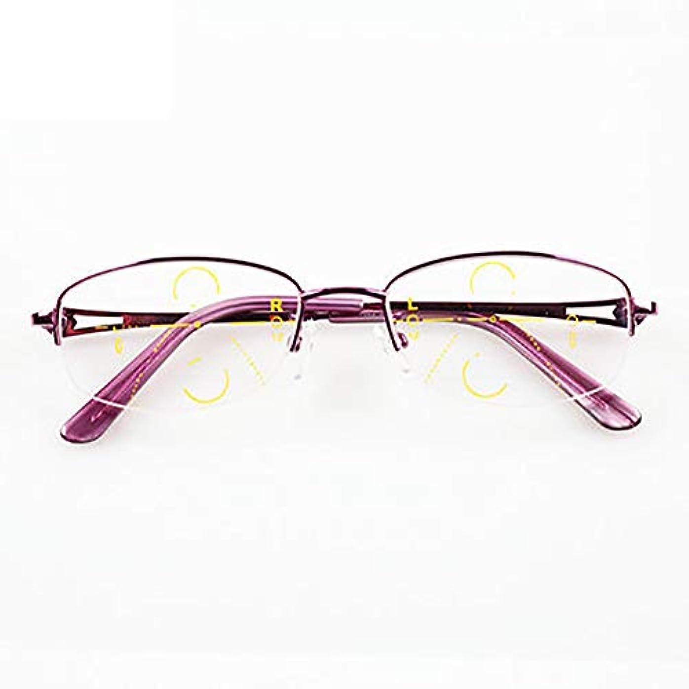 犯すアジテーションシエスタ老眼鏡、マルチフォーカスアンチ放射線、サンリーダーズHD光学アイウェア、女性用
