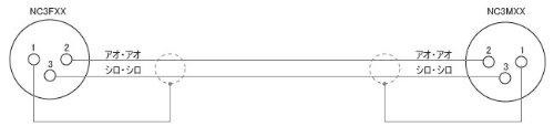 ハイパーツールズ BELDEN 1192A XLRケーブル 3m EC-1192A-B-03