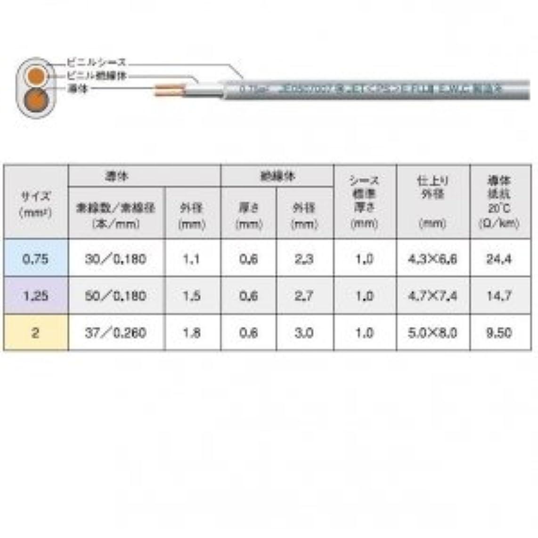 粉砕する掃除変換する富士電線 VCTFK 1.25sq 灰 1巻(100m)