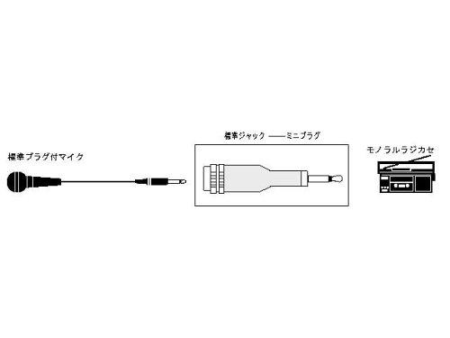 Victor 標準ジャック - ミニプラグ [AP-110A]