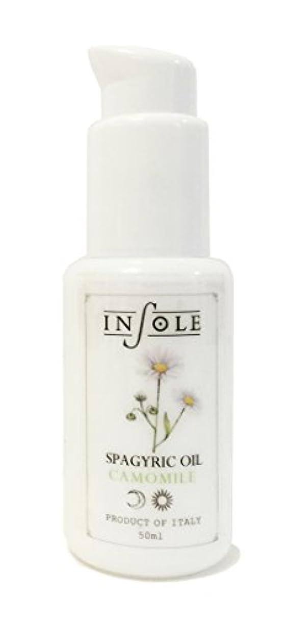 特定のアレルギー性海上INSOLE(インソーレ) フラワーオイルカモミール