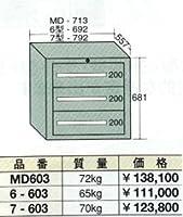 OS(大阪製罐) ミドルキャビネット MD603
