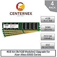 4GBキット(4x 1gbモジュール) Ramメモリfor Acer Altos g900シリーズ(pc2100Reg) (91。ad343.008) サーバーメモリ&ワークステーションメモリアップグレードby US Seller