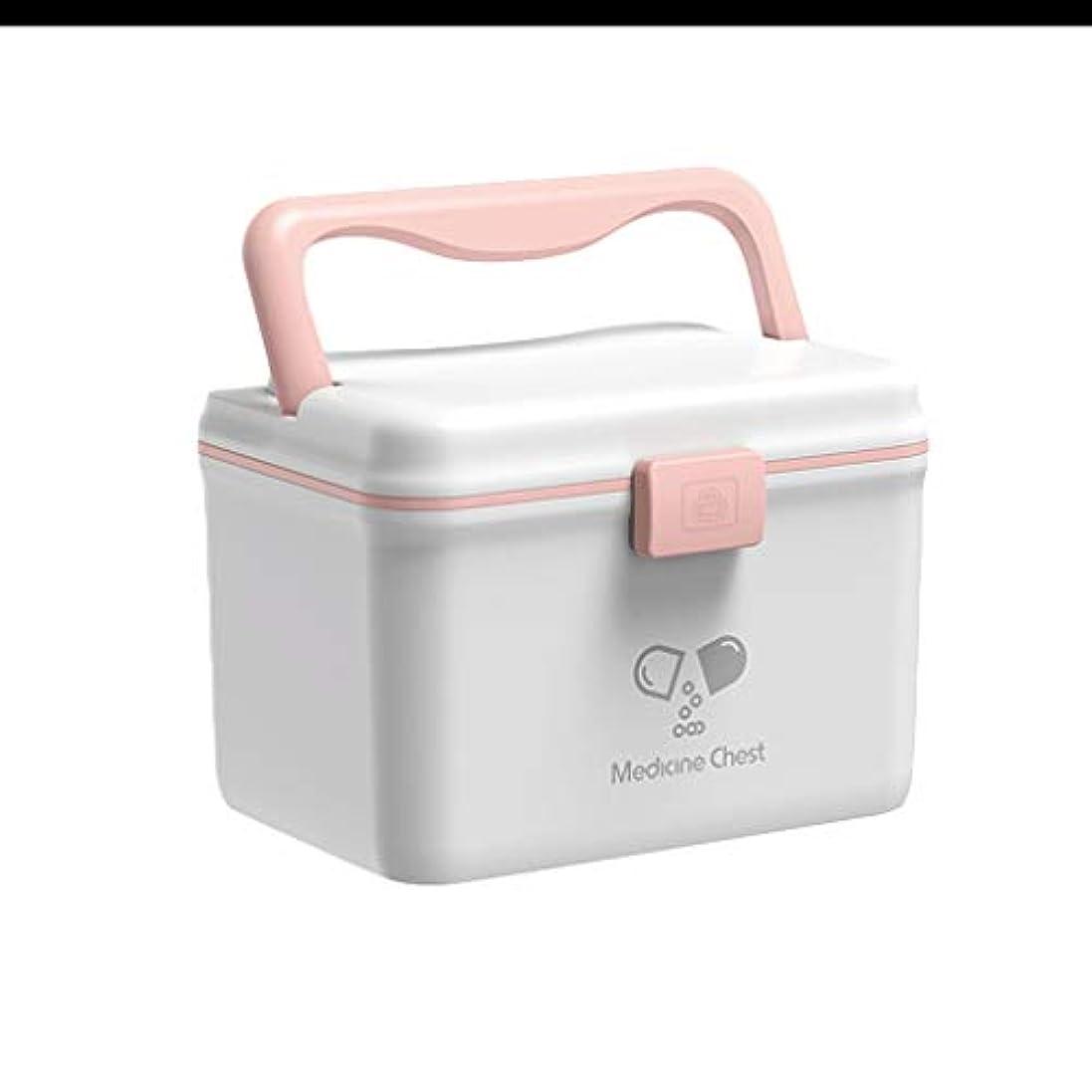 シネマ弱点強風薬箱小、白、青、ピンク、家庭用薬収納ボックス、便利な応急処置キット HUXIUPING (Color : White)