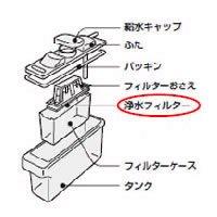 シャープ(SHARP) 冷蔵庫用 浄水フィルター (2013370086)...