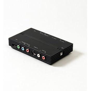 サンコ- HDMI ビデオキャプチャーボックス USBHD368