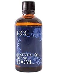 Mystix London | Dog | Chinese Zodiac Essential Oil Blend 100ml