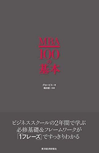 MBA100の基本