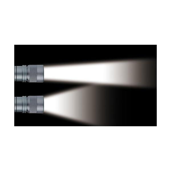 GENTOS(ジェントス) LED懐中電灯 ...の紹介画像16