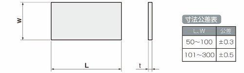 岩田製作所 シム&スペーサー シムプレート TS50-100-015